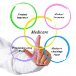 Best Medicare Supplement Prices Virginia
