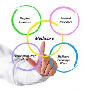 Best Medicare Supplement Prices Virginia