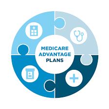 Senior Va Medicare Advantage Rates